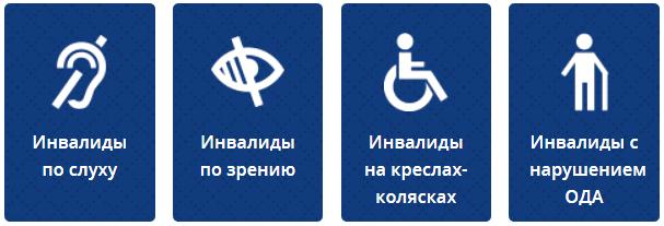 Группы инвалидов
